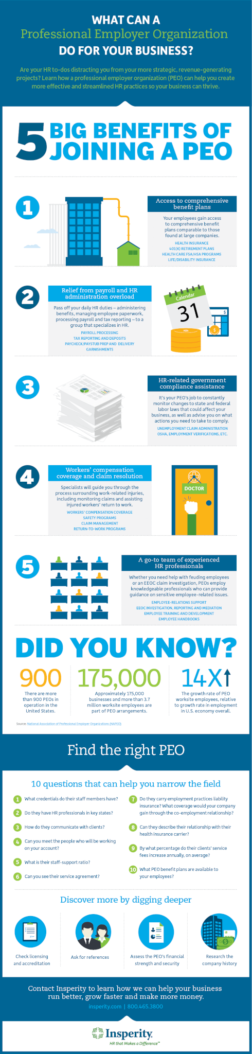 what-can-a-peo-do-for-your-business-infographic